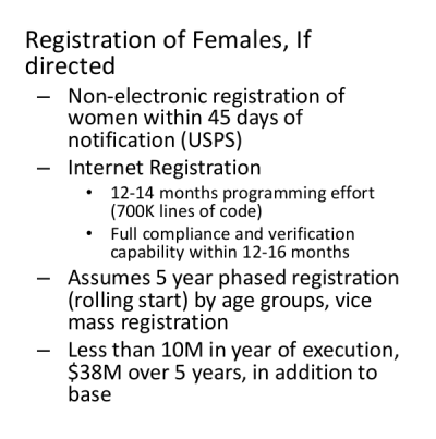SSS contingency plans to register women for the draft