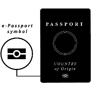 RFID logo position on passport cover